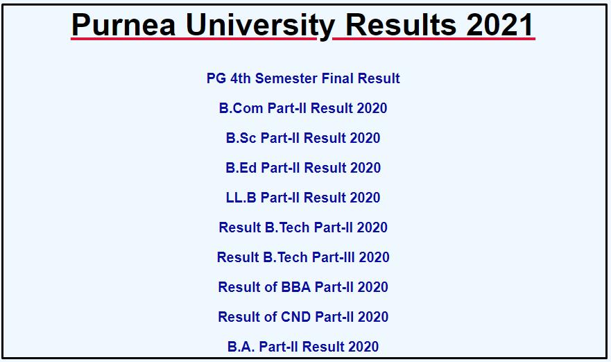 Purnea University Part 2 Result 2021